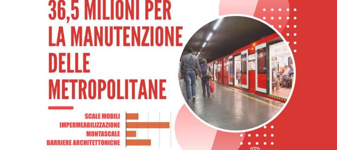 La Cura del ferro a Milano