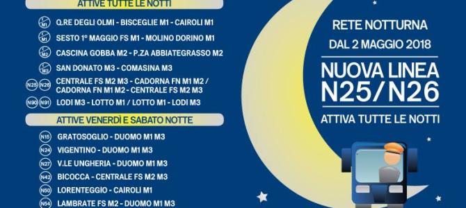 Comune di Milano e ATM potenziano il trasporto pubblico: nei quartieri, di notte e nei mesi estivi.