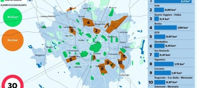 """Traffico a Milano, in arrivo altre undici Zone 30 entro maggio: """"Creiamo nuovi punti di incontro"""""""
