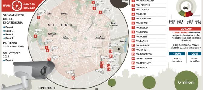 Milano, la «Low Emission Zone»: triplo controllo antismog ai diesel