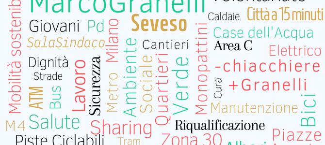 Elezioni comunali del 3 ottobre: sono pronto a candidarmi di nuovo per Milano